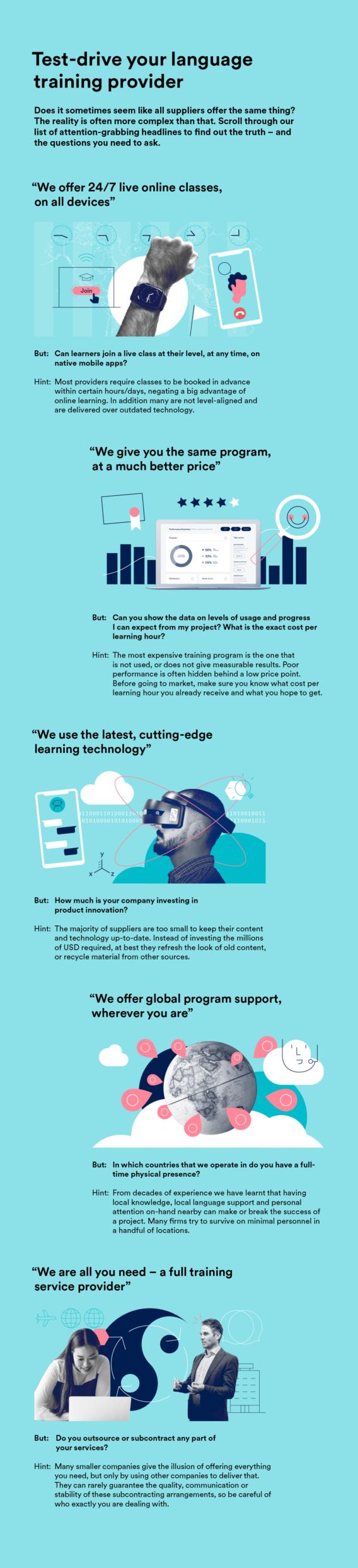 Infographic-language-training