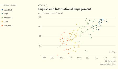 EF EPI - International Engagement